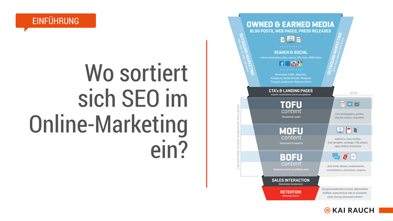 SEO als Traffic-Bringer im Online Marketing